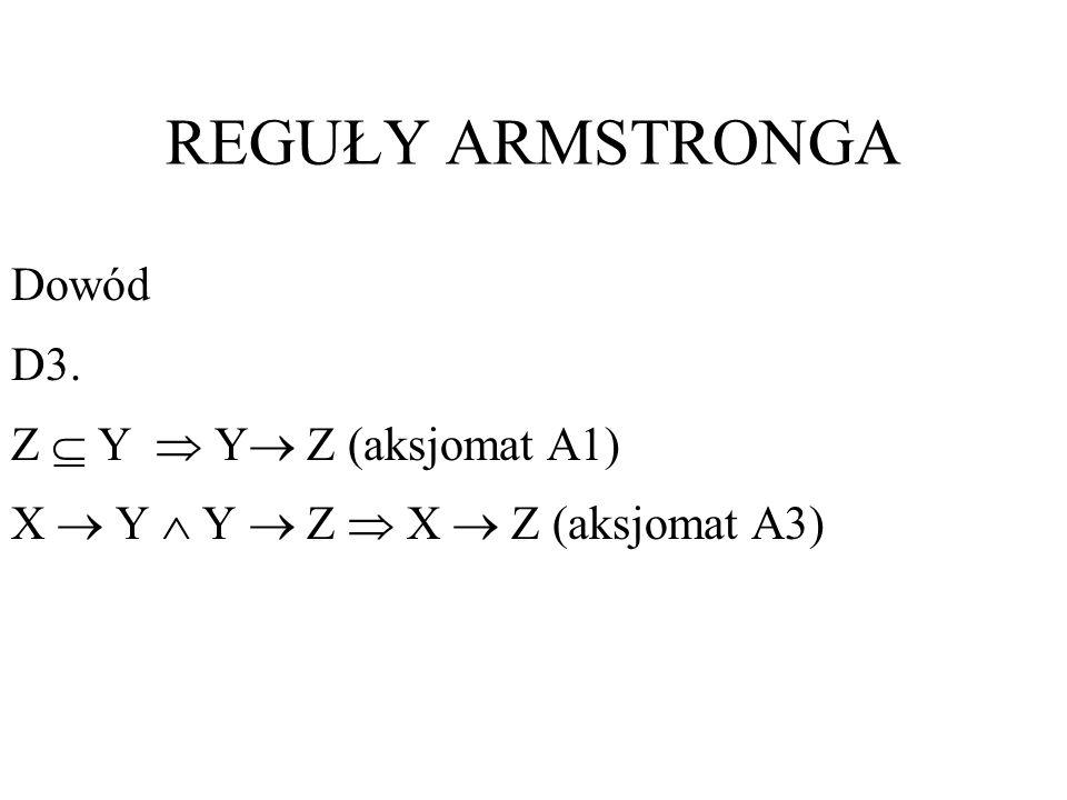 REGUŁY ARMSTRONGA Dowód D3. Z Y Y Z (aksjomat A1) X Y Y Z X Z (aksjomat A3)