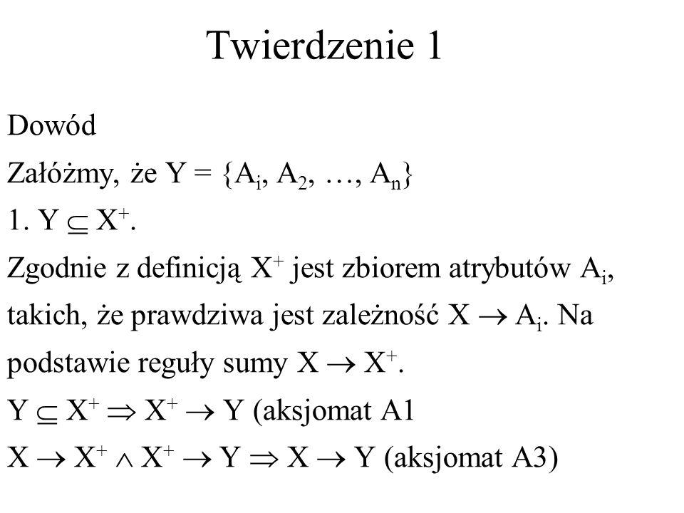 Twierdzenie 1 Dowód Załóżmy, że Y = {A i, A 2, …, A n } 1. Y X +. Zgodnie z definicją X + jest zbiorem atrybutów A i, takich, że prawdziwa jest zależn