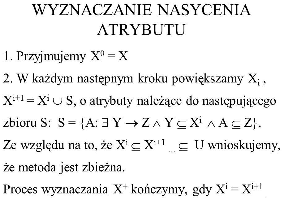 1. Przyjmujemy X 0 = X 2. W każdym następnym kroku powiększamy X i, X i+1 = X i S, o atrybuty należące do następującego zbioru S: S = {A: Y Z Y X i A