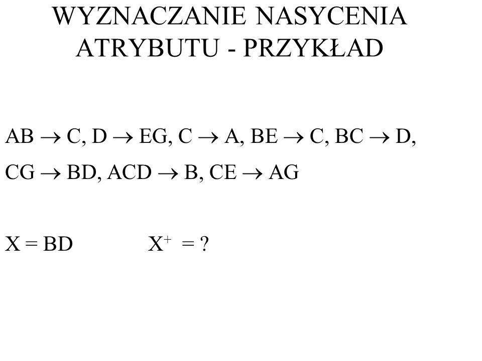 AB C, D EG, C A, BE C, BC D, CG BD, ACD B, CE AG X = BD X + = ? WYZNACZANIE NASYCENIA ATRYBUTU - PRZYKŁAD
