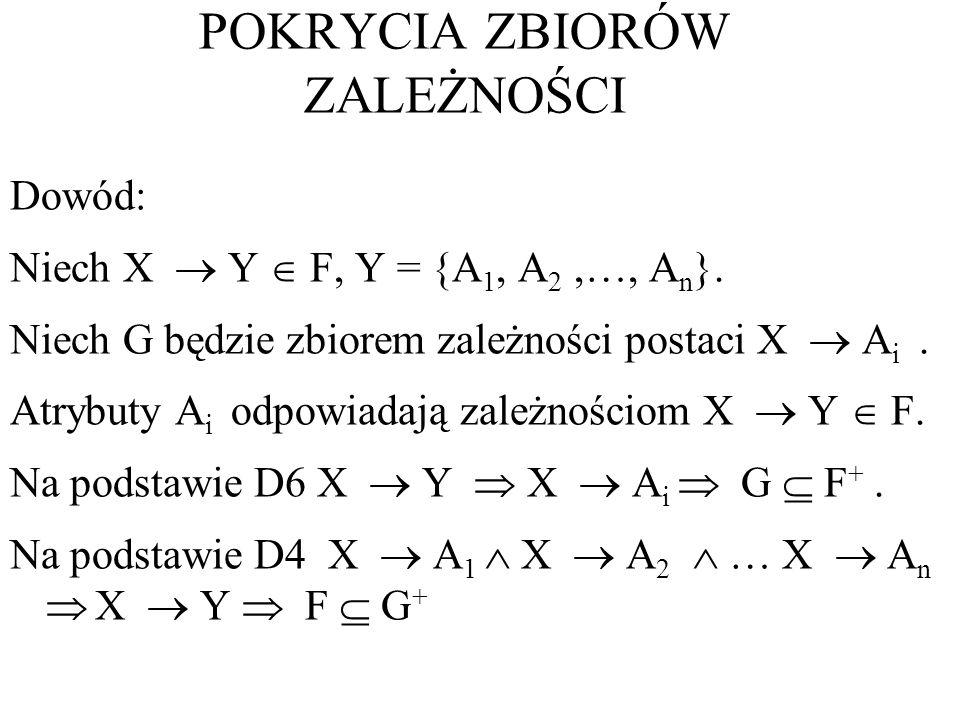 Dowód: Niech X Y F, Y = {A 1, A 2,…, A n }. Niech G będzie zbiorem zależności postaci X A i. Atrybuty A i odpowiadają zależnościom X Y F. Na podstawie