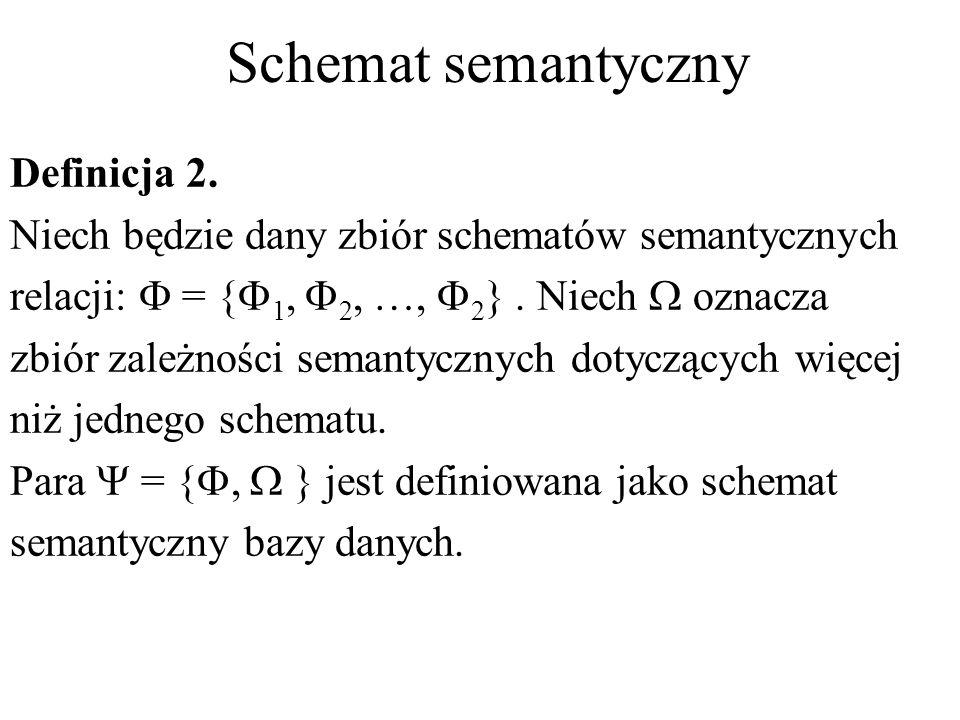Schemat semantyczny Definicja 2. Niech będzie dany zbiór schematów semantycznych relacji: = { 1, 2, …, 2 }. Niech oznacza zbiór zależności semantyczny