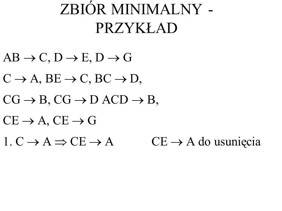 AB C, D E, D G C A, BE C, BC D, CG B, CG D ACD B, CE A, CE G 1. C A CE A CE A do usunięcia ZBIÓR MINIMALNY - PRZYKŁAD