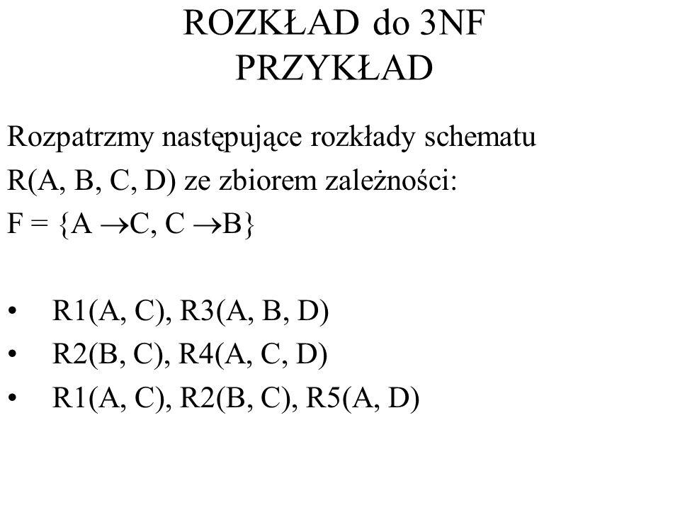 ROZKŁAD do 3NF PRZYKŁAD Rozpatrzmy następujące rozkłady schematu R(A, B, C, D) ze zbiorem zależności: F = {A C, C B} R1(A, C), R3(A, B, D) R2(B, C), R