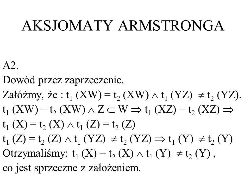 AKSJOMATY ARMSTRONGA A2. Dowód przez zaprzeczenie. Załóżmy, że : t 1 (XW) = t 2 (XW) t 1 (YZ) t 2 (YZ). t 1 (XW) = t 2 (XW) Z W t 1 (XZ) = t 2 (XZ) t