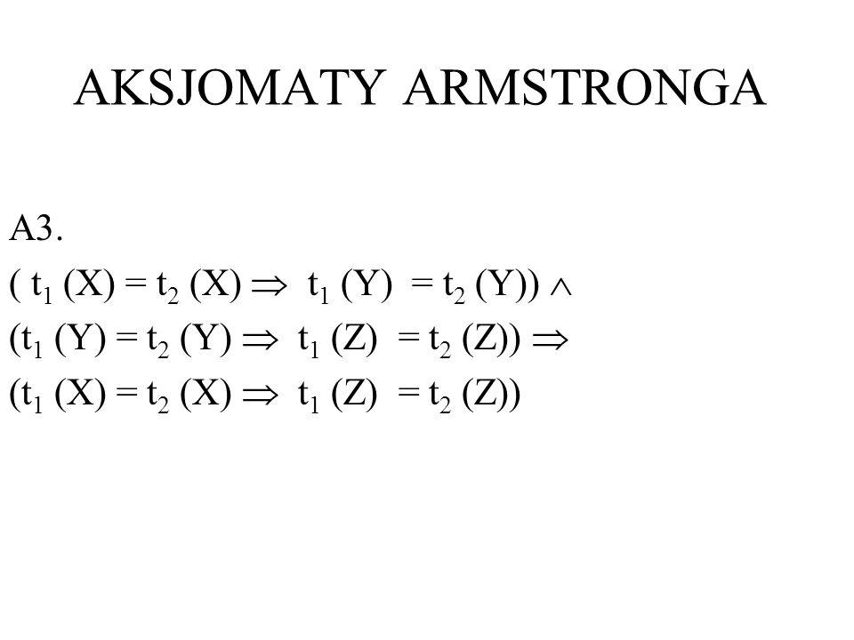 AKSJOMATY ARMSTRONGA A3. ( t 1 (X) = t 2 (X) t 1 (Y) = t 2 (Y)) (t 1 (Y) = t 2 (Y) t 1 (Z) = t 2 (Z)) (t 1 (X) = t 2 (X) t 1 (Z) = t 2 (Z))