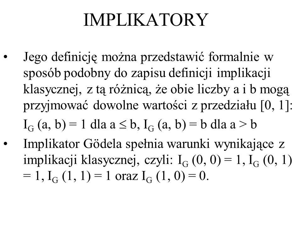 Jego definicję można przedstawić formalnie w sposób podobny do zapisu definicji implikacji klasycznej, z tą różnicą, że obie liczby a i b mogą przyjmo