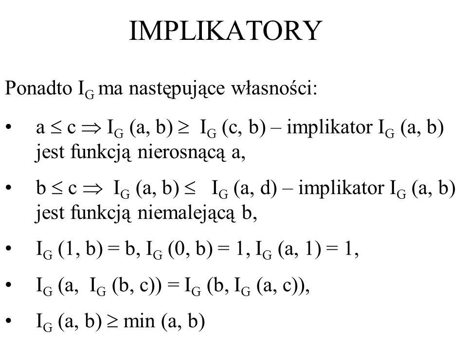 Ponadto I G ma następujące własności: a c I G (a, b) I G (c, b) – implikator I G (a, b) jest funkcją nierosnącą a, b c I G (a, b) I G (a, d) – implika