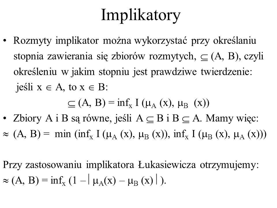 Implikatory Rozmyty implikator można wykorzystać przy określaniu stopnia zawierania się zbiorów rozmytych, (A, B), czyli określeniu w jakim stopniu je