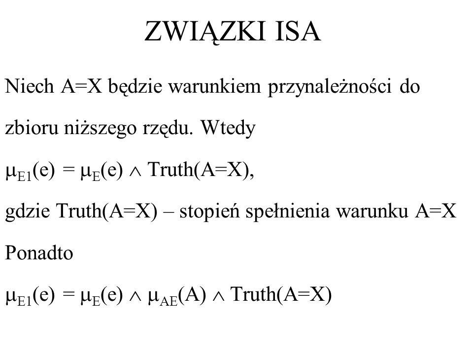 ZWIĄZKI ISA Niech A=X będzie warunkiem przynależności do zbioru niższego rzędu. Wtedy E1 (e) = E (e) Truth(A=X), gdzie Truth(A=X) – stopień spełnienia
