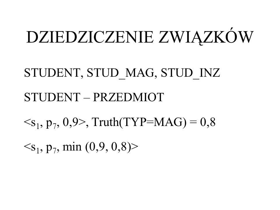 DZIEDZICZENIE ZWIĄZKÓW STUDENT, STUD_MAG, STUD_INZ STUDENT – PRZEDMIOT, Truth(TYP=MAG) = 0,8