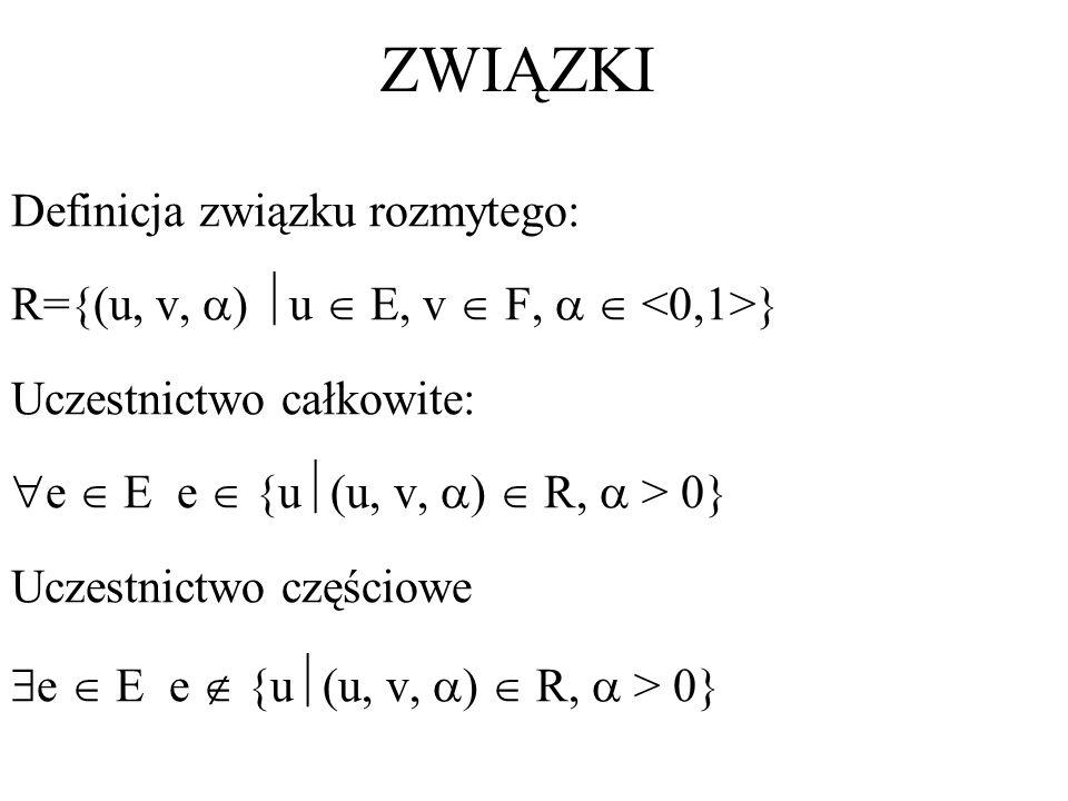 ZWIĄZKI Definicja związku rozmytego: R={(u, v, ) u E, v F, } Uczestnictwo całkowite: e E e {u (u, v, ) R, > 0} Uczestnictwo częściowe e E e {u (u, v,