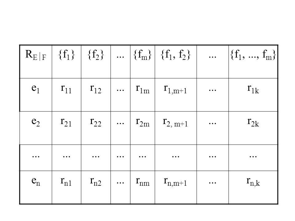 R E F {f 1 }{f 2 }...{f m }{f 1, f 2 }...{f 1,..., f m } e1e1 r 11 r 12...r 1m r 1,m+1...r 1k e2e2 r 21 r 22...r 2m r 2, m+1...r 2k... enen r n1 r n2.