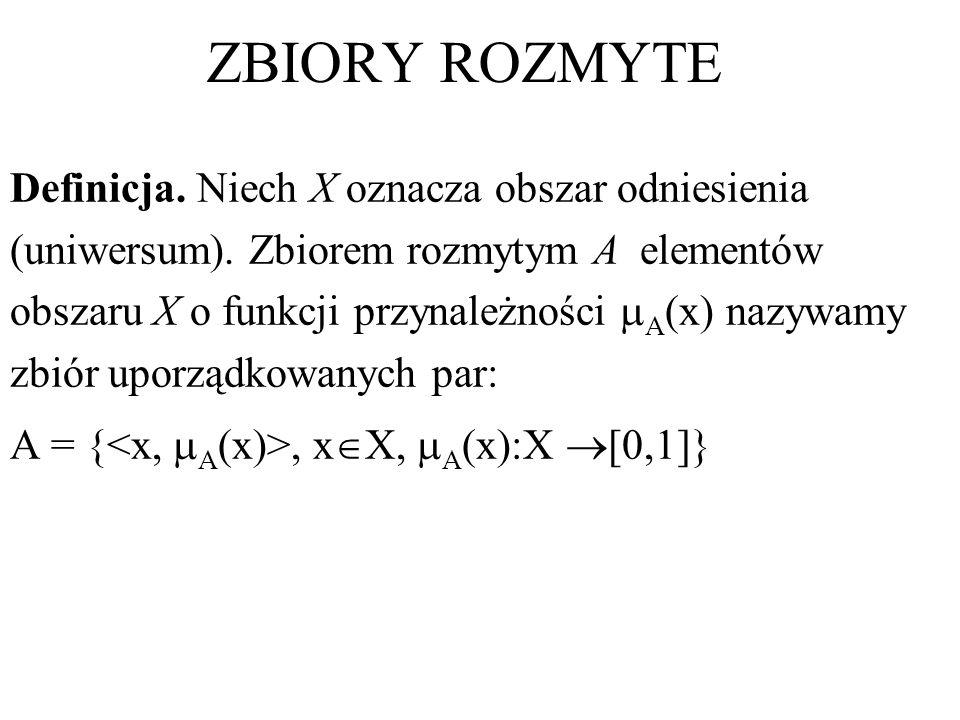 ZBIORY ROZMYTE Elementy należące do A w stopniu niezerowym tworzą nośnik zbioru : supp (A) = {x: A (x) > 0} Elementy należące w pełni do A tworzą rdzeń zbioru : Ker (A) = {x: A (x) = 1} Elementy należące do A w stopniu większym lub równym pewnej wartości [0,1] tworzą - przekrój zbioru: A = {x: A (x) > }