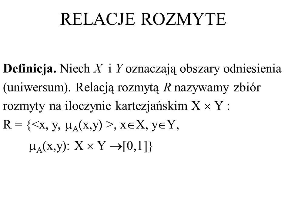 RELACJE ROZMYTE Definicja. Niech X i Y oznaczają obszary odniesienia (uniwersum). Relacją rozmytą R nazywamy zbiór rozmyty na iloczynie kartezjańskim