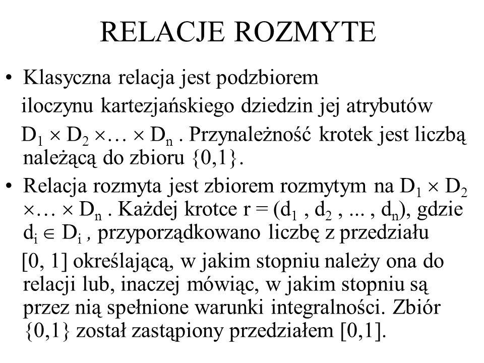 RELACJE ROZMYTE Klasyczna relacja jest podzbiorem iloczynu kartezjańskiego dziedzin jej atrybutów D 1 D 2 … D n. Przynależność krotek jest liczbą nale
