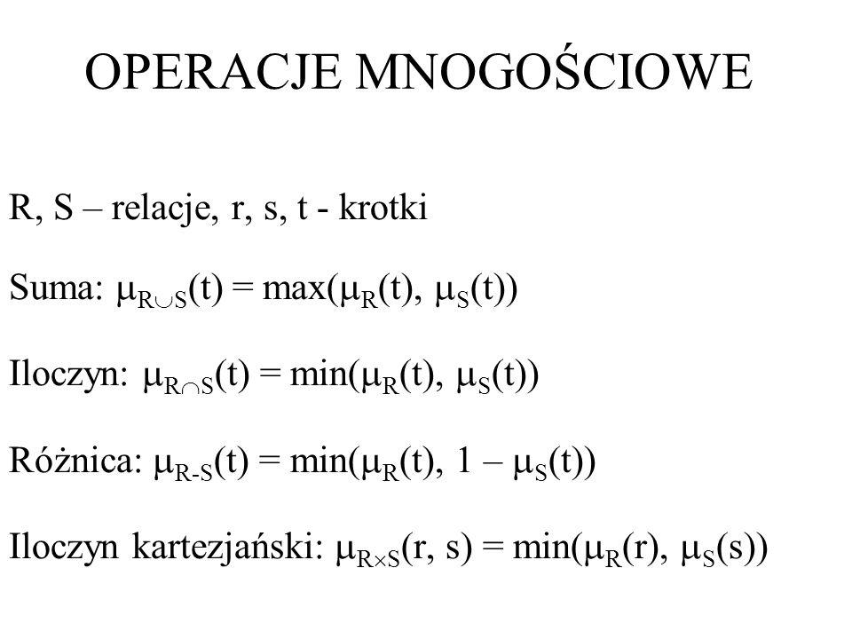 OPERACJE MNOGOŚCIOWE R, S – relacje, r, s, t - krotki Suma: R S (t) = max( R (t), S (t)) Iloczyn: R S (t) = min( R (t), S (t)) Różnica: R-S (t) = min(
