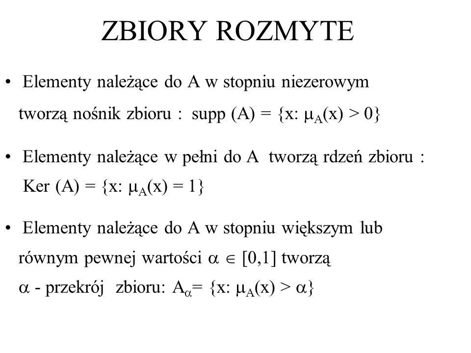 ZBIORY ROZMYTE Elementy należące do A w stopniu niezerowym tworzą nośnik zbioru : supp (A) = {x: A (x) > 0} Elementy należące w pełni do A tworzą rdze