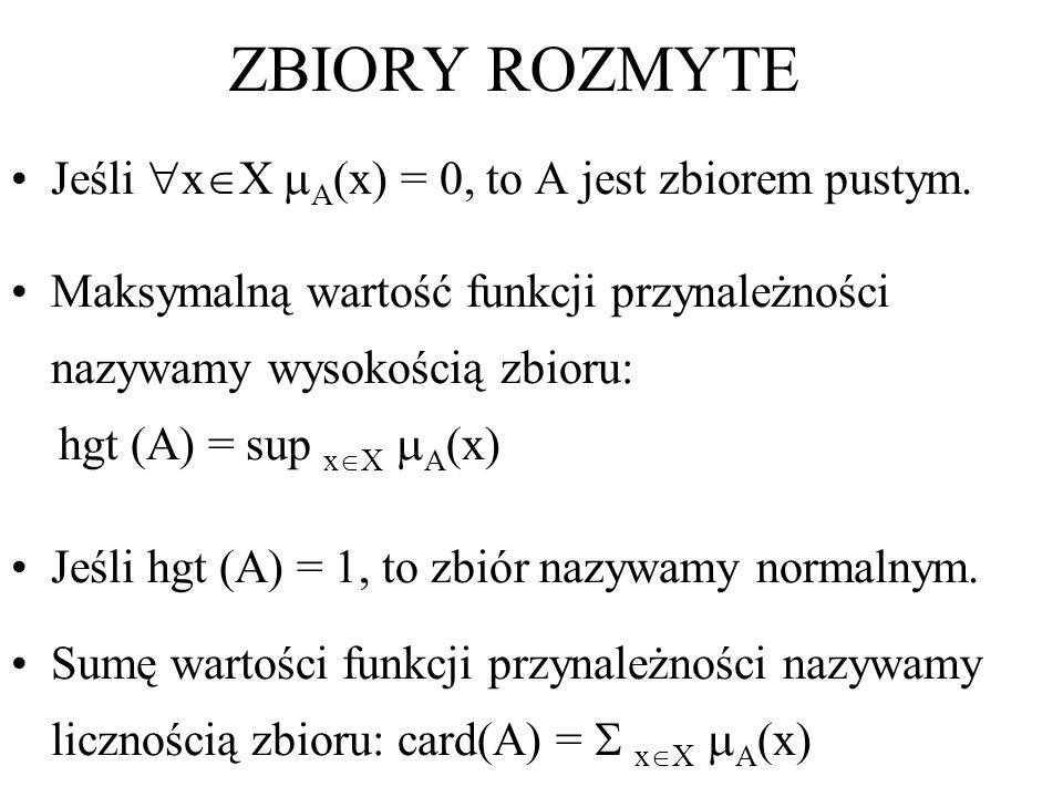 ZBIORY ROZMYTE Jeśli x X A (x) = 0, to A jest zbiorem pustym. Maksymalną wartość funkcji przynależności nazywamy wysokością zbioru: hgt (A) = sup x X