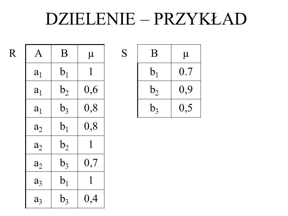RABµSBµ a1a1 b1b1 1b1b1 0.7 a1a1 b2b2 0,6b2b2 0,9 a1a1 b3b3 0,8b3b3 0,5 a2a2 b1b1 0,8 a2a2 b2b2 1 a2a2 b3b3 0,7 a3a3 b1b1 1 a3a3 b3b3 0,4 DZIELENIE –