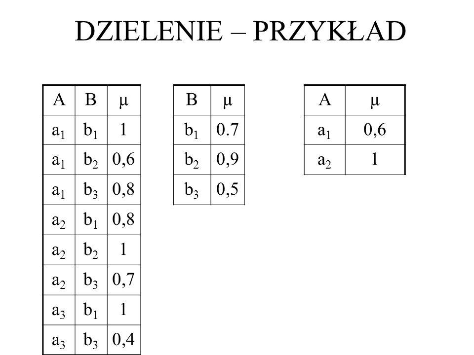 ABµBµAµ a1a1 b1b1 1b1b1 0.7a1a1 0,6 a1a1 b2b2 b2b2 0,9a2a2 1 a1a1 b3b3 0,8b3b3 0,5 a2a2 b1b1 0,8 a2a2 b2b2 1 a2a2 b3b3 0,7 a3a3 b1b1 1 a3a3 b3b3 0,4 D