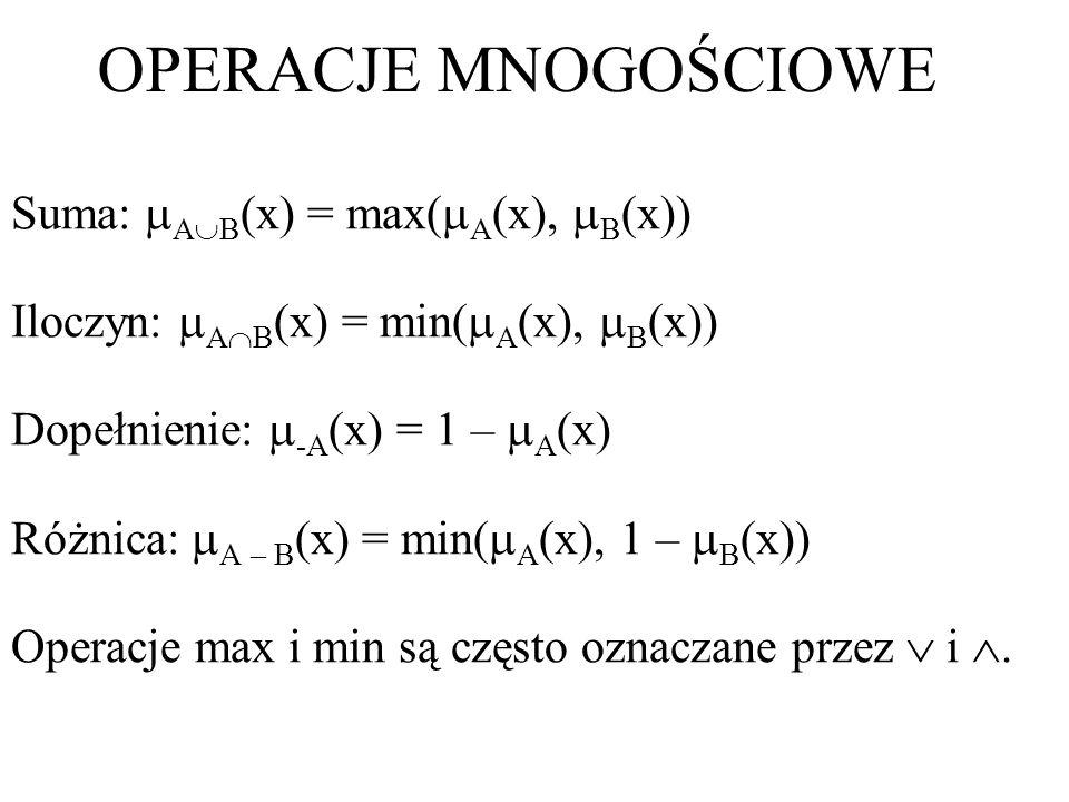 Suma: A B (x) = max( A (x), B (x)) Iloczyn: A B (x) = min( A (x), B (x)) Dopełnienie: -A (x) = 1 – A (x) Różnica: A – B (x) = min( A (x), 1 – B (x)) O