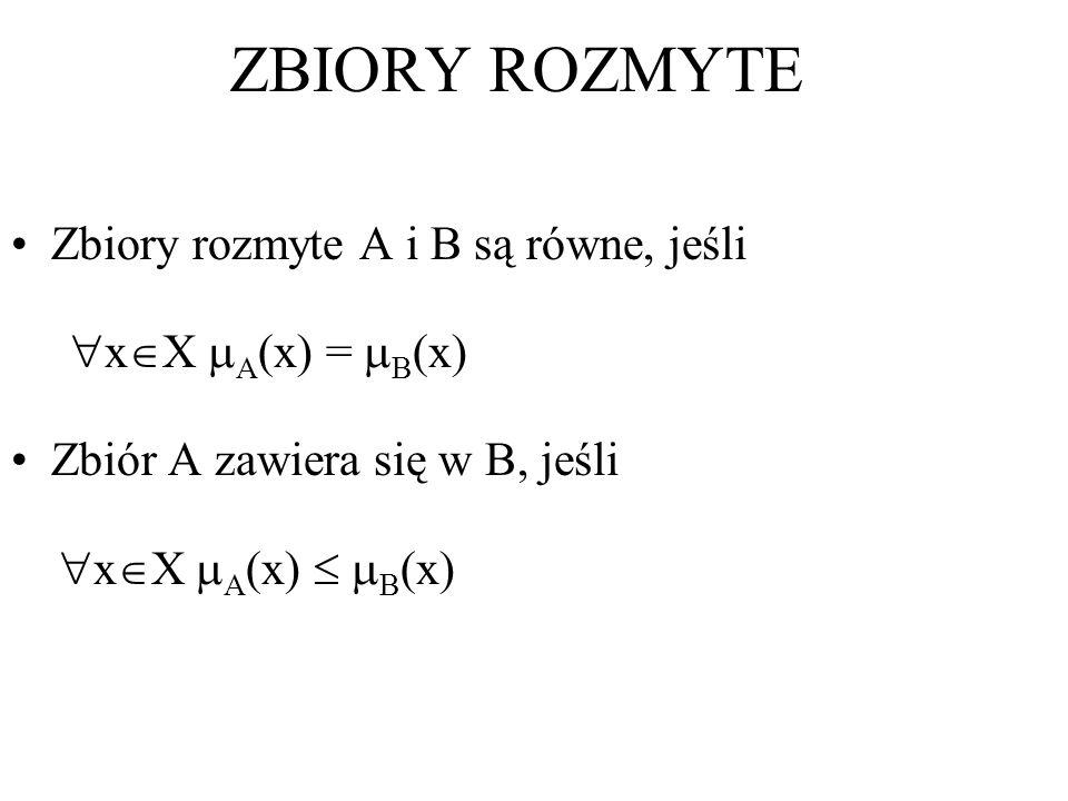ZBIORY ROZMYTE Zbiory rozmyte A i B są równe, jeśli x X A (x) = B (x) Zbiór A zawiera się w B, jeśli x X A (x) B (x)