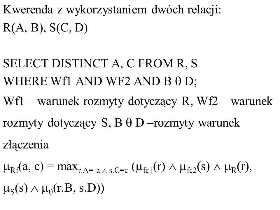 Kwerenda z wykorzystaniem dwóch relacji: R(A, B), S(C, D) SELECT DISTINCT A, C FROM R, S WHERE Wf1 AND WF2 AND B D; Wf1 – warunek rozmyty dotyczący R,