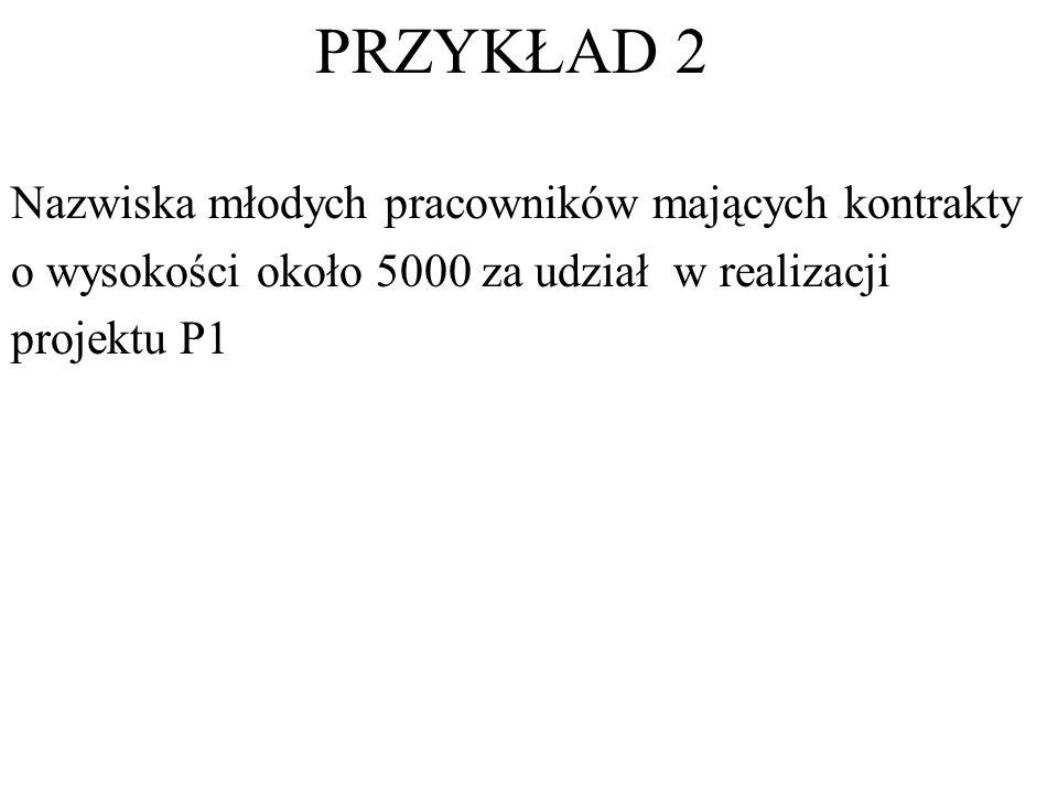 Nazwiska młodych pracowników mających kontrakty o wysokości około 5000 za udział w realizacji projektu P1 PRZYKŁAD 2