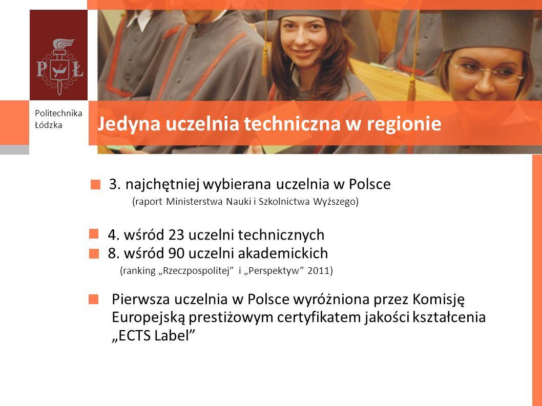 3. najchętniej wybierana uczelnia w Polsce (raport Ministerstwa Nauki i Szkolnictwa Wyższego) Jedyna uczelnia techniczna w regionie Politechnika Łódzk
