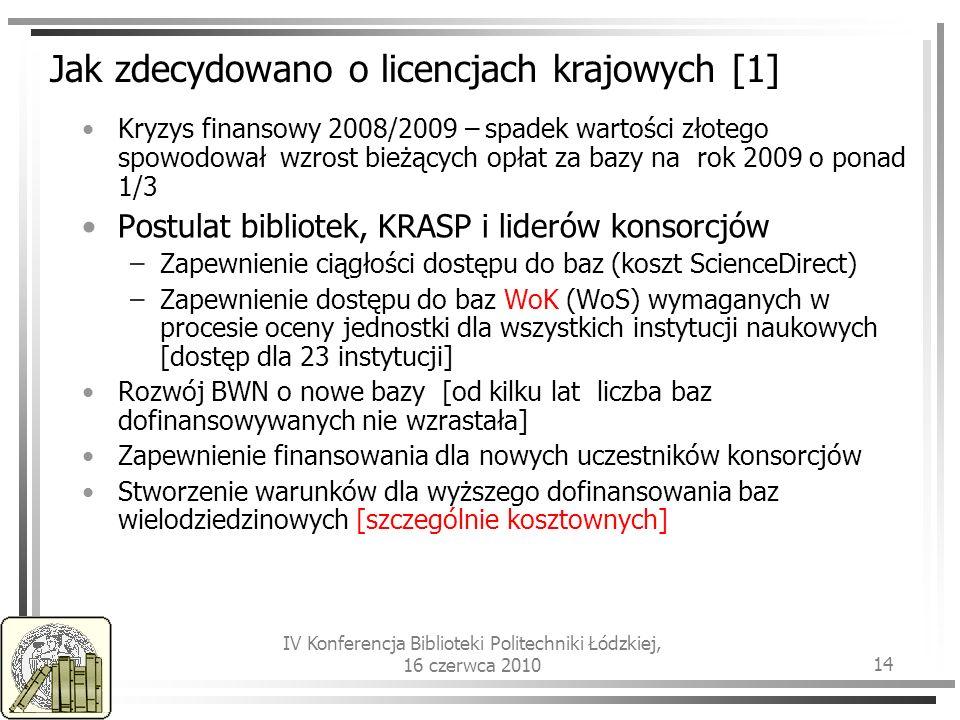 IV Konferencja Biblioteki Politechniki Łódzkiej, 16 czerwca 2010 14 Jak zdecydowano o licencjach krajowych [1] Kryzys finansowy 2008/2009 – spadek wartości złotego spowodował wzrost bieżących opłat za bazy na rok 2009 o ponad 1/3 Postulat bibliotek, KRASP i liderów konsorcjów –Zapewnienie ciągłości dostępu do baz (koszt ScienceDirect) –Zapewnienie dostępu do baz WoK (WoS) wymaganych w procesie oceny jednostki dla wszystkich instytucji naukowych [dostęp dla 23 instytucji] Rozwój BWN o nowe bazy [od kilku lat liczba baz dofinansowywanych nie wzrastała] Zapewnienie finansowania dla nowych uczestników konsorcjów Stworzenie warunków dla wyższego dofinansowania baz wielodziedzinowych [szczególnie kosztownych]