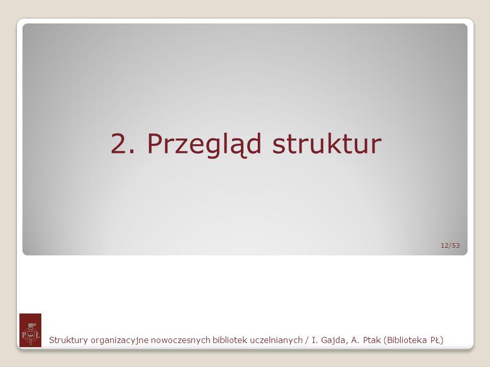 2. Przegląd struktur Struktury organizacyjne nowoczesnych bibliotek uczelnianych / I. Gajda, A. Ptak (Biblioteka PŁ) 12/53