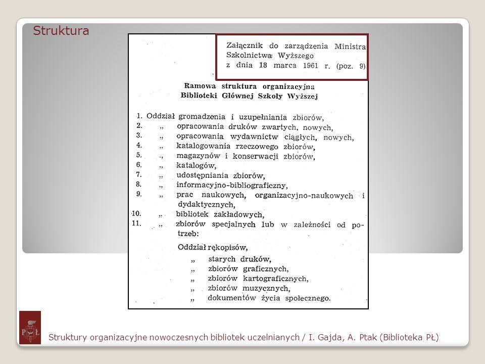 Struktura Struktury organizacyjne nowoczesnych bibliotek uczelnianych / I. Gajda, A. Ptak (Biblioteka PŁ)