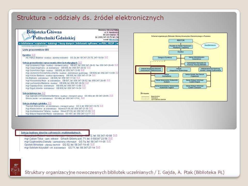 Struktura – oddziały ds. źródeł elektronicznych Struktury organizacyjne nowoczesnych bibliotek uczelnianych / I. Gajda, A. Ptak (Biblioteka PŁ)