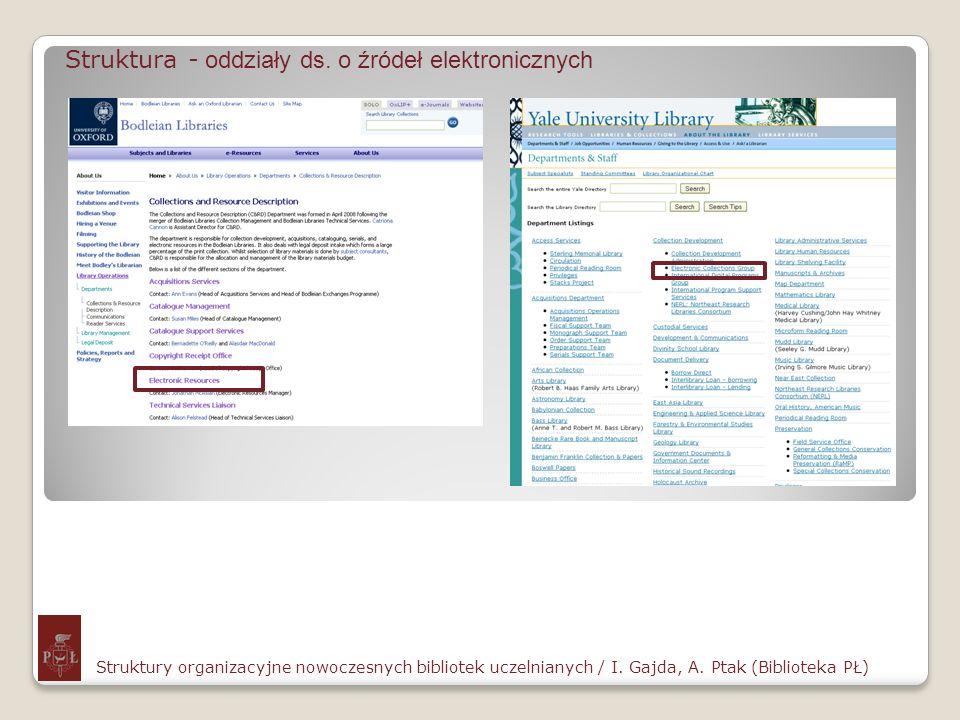 Struktura - oddziały ds. o źródeł elektronicznych Struktury organizacyjne nowoczesnych bibliotek uczelnianych / I. Gajda, A. Ptak (Biblioteka PŁ)
