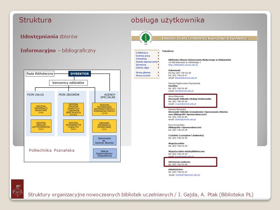 Struktura obsługa użytkownika Struktury organizacyjne nowoczesnych bibliotek uczelnianych / I. Gajda, A. Ptak (Biblioteka PŁ) Udostępniania zbiorów In