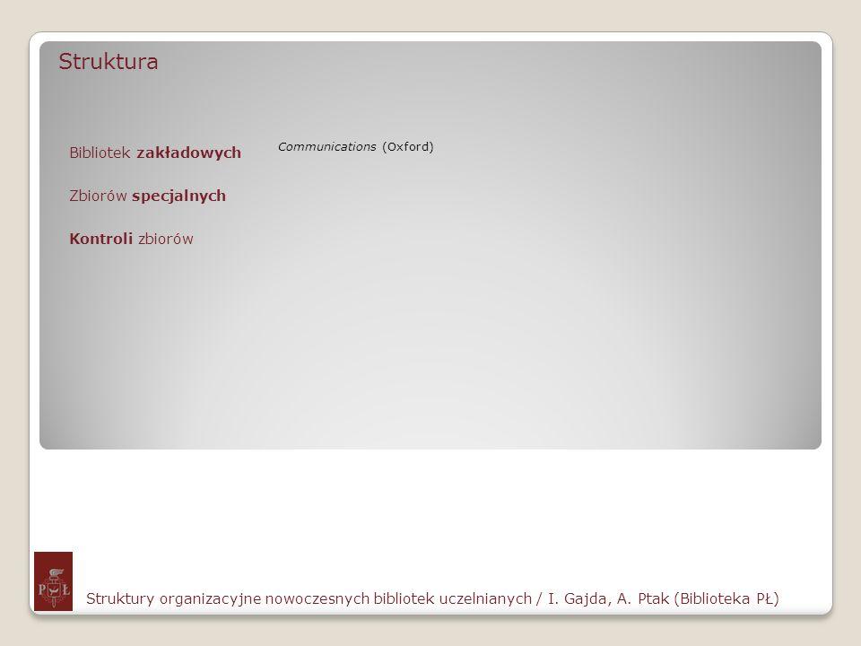 Struktura Struktury organizacyjne nowoczesnych bibliotek uczelnianych / I. Gajda, A. Ptak (Biblioteka PŁ) Bibliotek zakładowych Zbiorów specjalnych Ko
