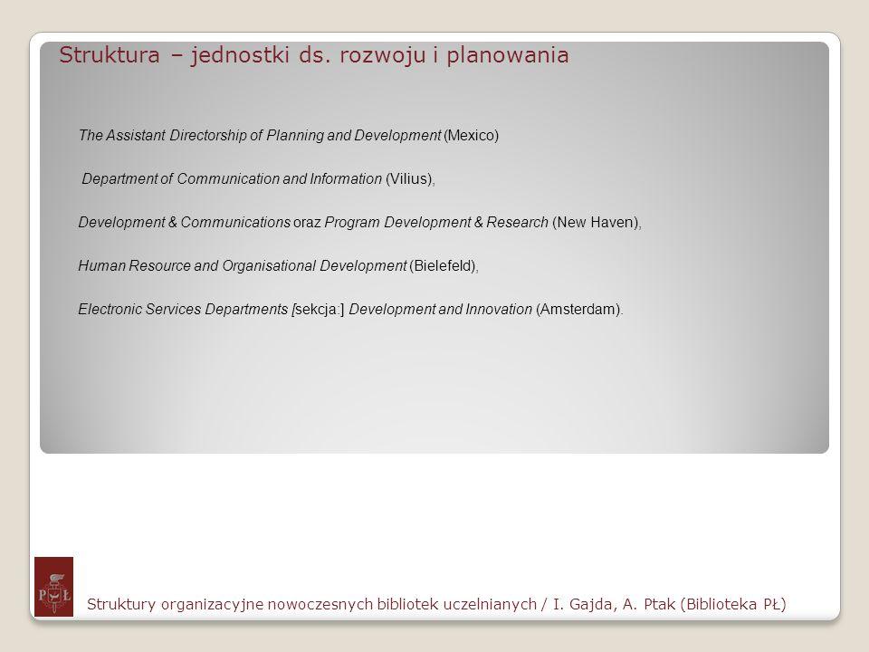 Struktura – jednostki ds. rozwoju i planowania Struktury organizacyjne nowoczesnych bibliotek uczelnianych / I. Gajda, A. Ptak (Biblioteka PŁ) The Ass