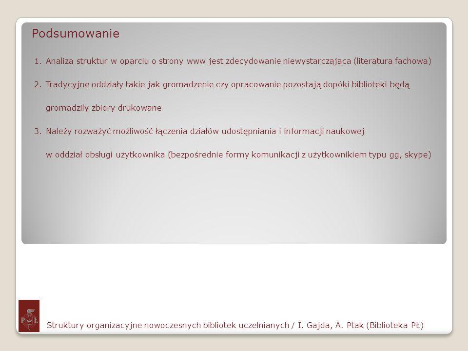 Podsumowanie Struktury organizacyjne nowoczesnych bibliotek uczelnianych / I. Gajda, A. Ptak (Biblioteka PŁ) 1.Analiza struktur w oparciu o strony www