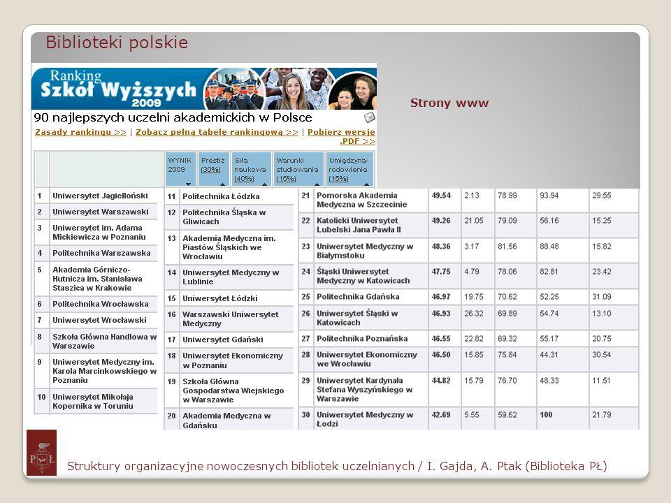 Biblioteki polskie Struktury organizacyjne nowoczesnych bibliotek uczelnianych / I. Gajda, A. Ptak (Biblioteka PŁ) Strony www