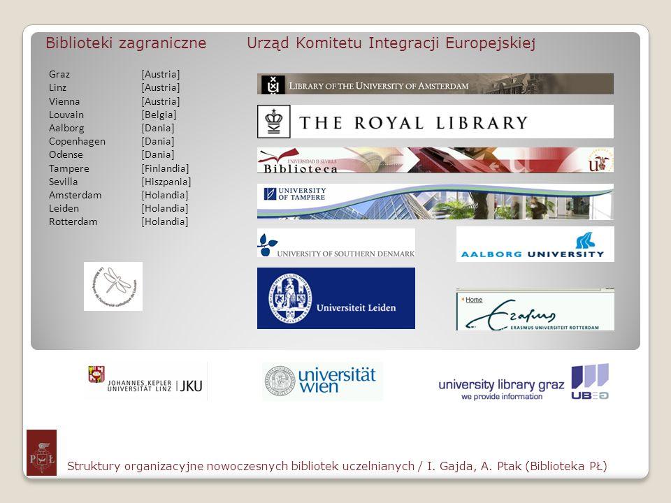 Biblioteki zagraniczne Urząd Komitetu Integracji Europejskie j Struktury organizacyjne nowoczesnych bibliotek uczelnianych / I. Gajda, A. Ptak (Biblio
