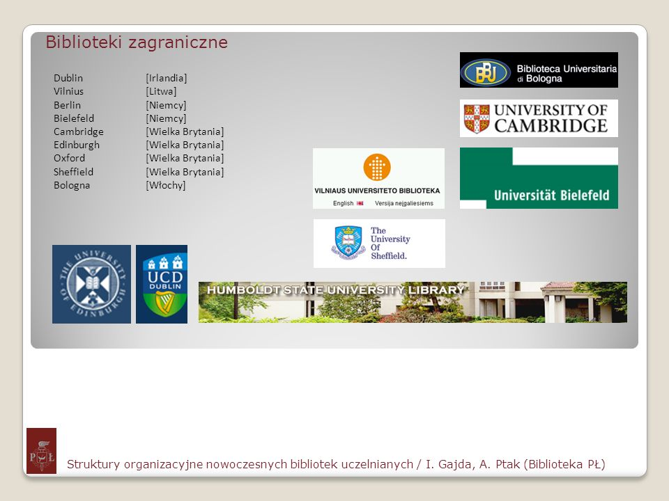 Biblioteki zagraniczne Struktury organizacyjne nowoczesnych bibliotek uczelnianych / I. Gajda, A. Ptak (Biblioteka PŁ) Dublin[Irlandia] Vilnius[Litwa]
