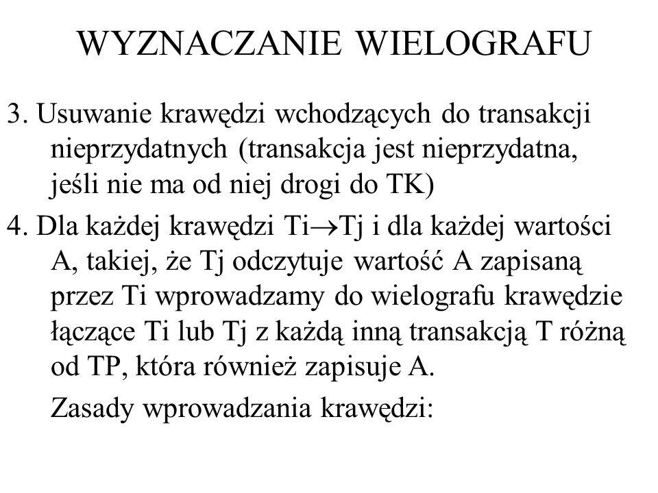 WYZNACZANIE WIELOGRAFU 3.