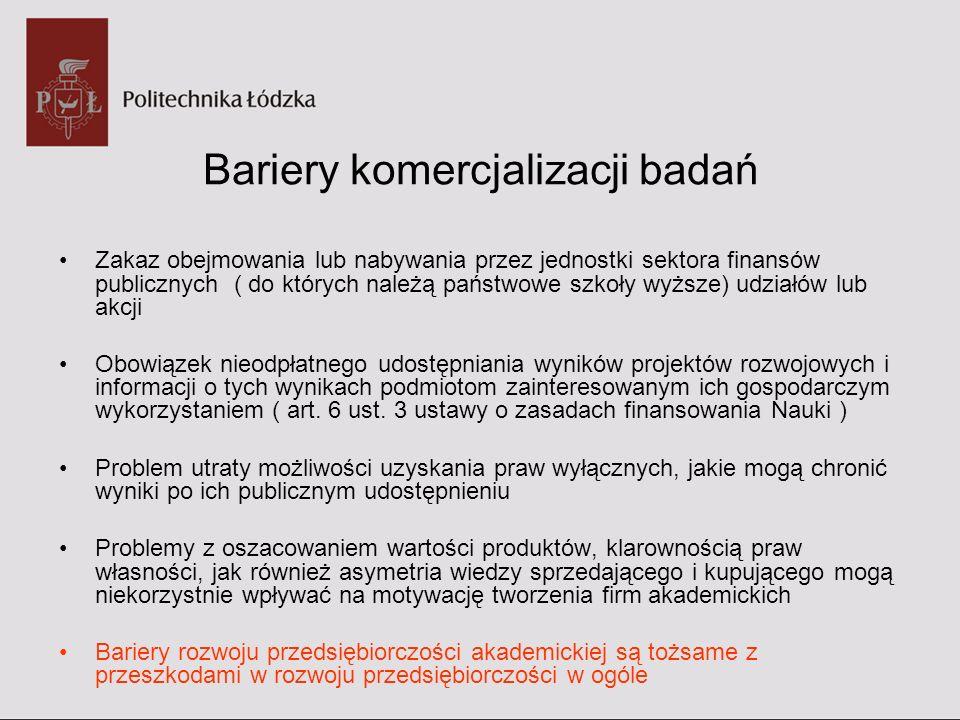 Bariery komercjalizacji badań Zakaz obejmowania lub nabywania przez jednostki sektora finansów publicznych ( do których należą państwowe szkoły wyższe