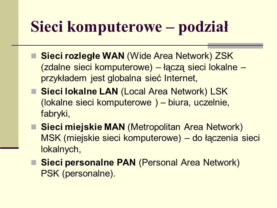 Sieci komputerowe – podział Sieci rozległe WAN (Wide Area Network) ZSK (zdalne sieci komputerowe) – łączą sieci lokalne – przykładem jest globalna sie