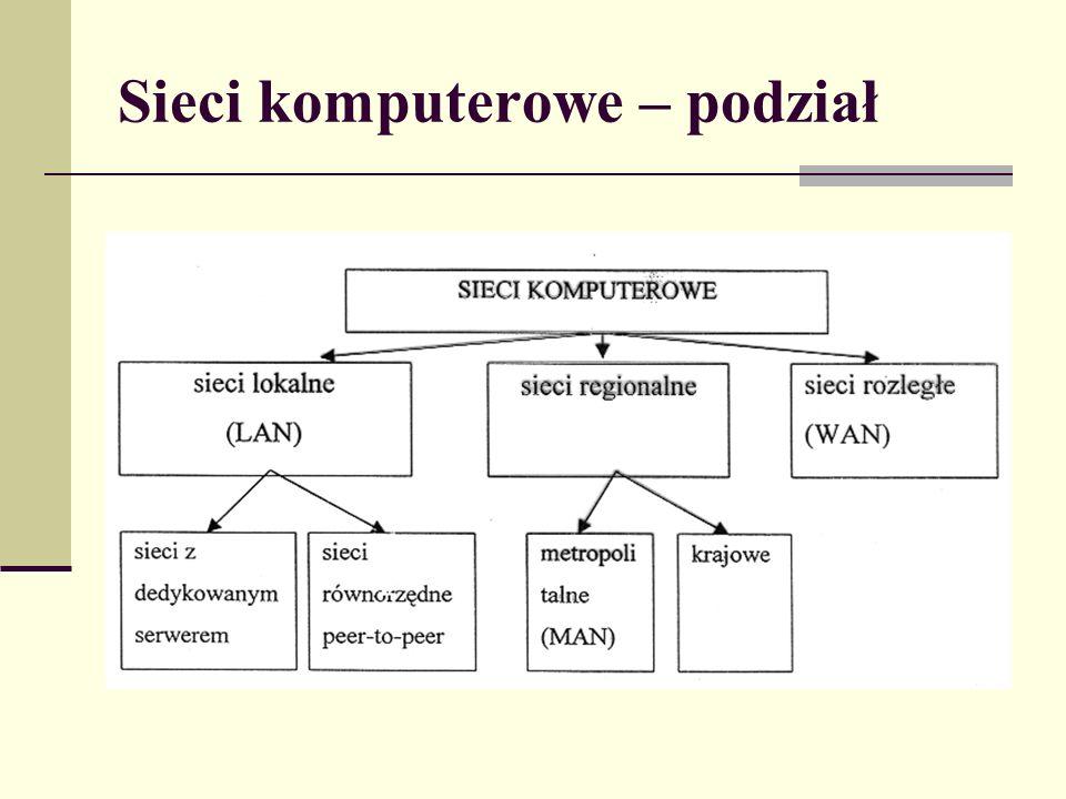 Sieci komputerowe i systemy wielodostępne Rozróżniamy dwa przypadki użycia systemów sieciowych: 1.