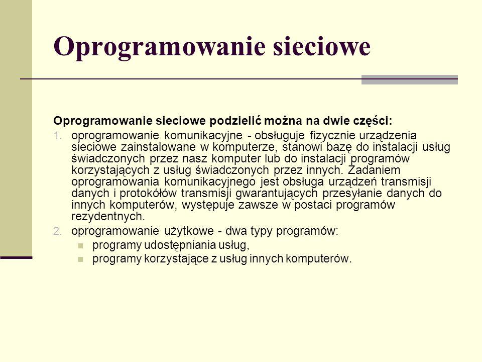 Oprogramowanie sieciowe Większość programów sieciowych działa zgodnie z architekturą klient serwer.