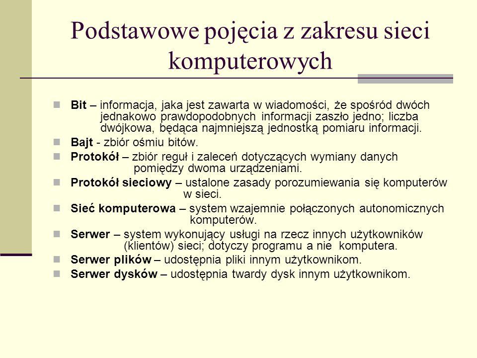 Podstawowe pojęcia z zakresu sieci komputerowych Bit – informacja, jaka jest zawarta w wiadomości, że spośród dwóch jednakowo prawdopodobnych informac