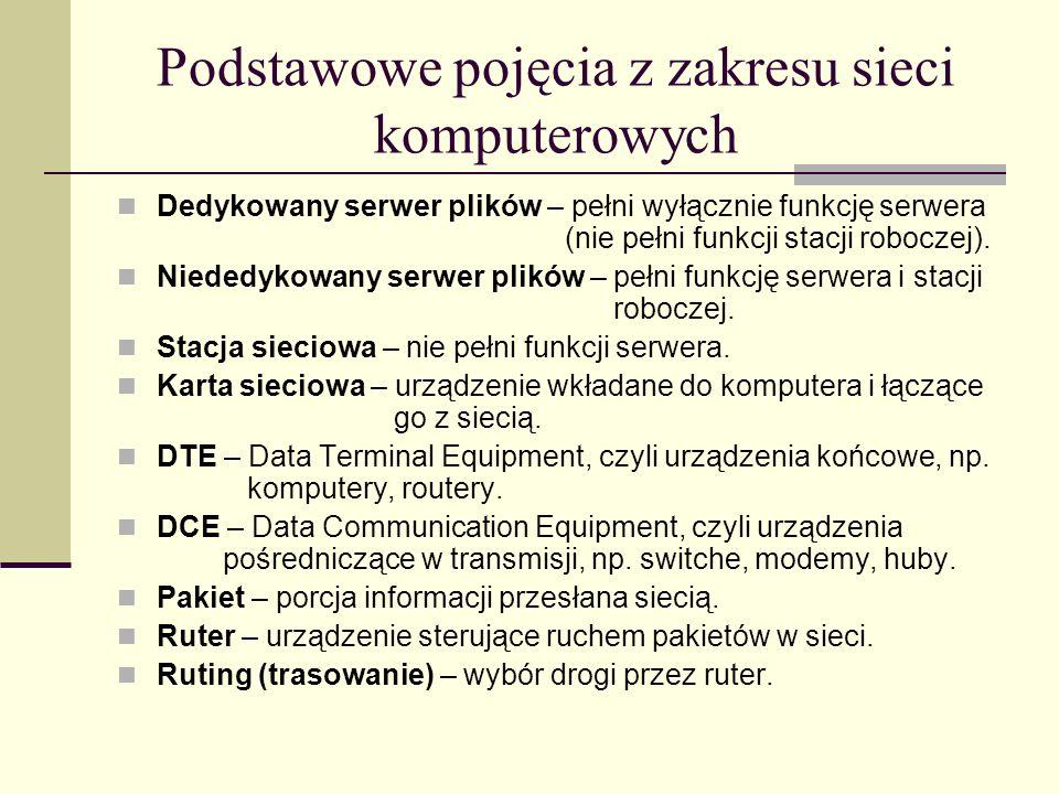Podstawowe pojęcia z zakresu sieci komputerowych Dedykowany serwer plików – pełni wyłącznie funkcję serwera (nie pełni funkcji stacji roboczej). Niede