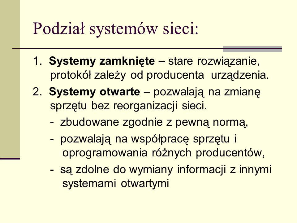 Podział systemów sieci: 1. Systemy zamknięte – stare rozwiązanie, protokół zależy od producenta urządzenia. 2. Systemy otwarte – pozwalają na zmianę s